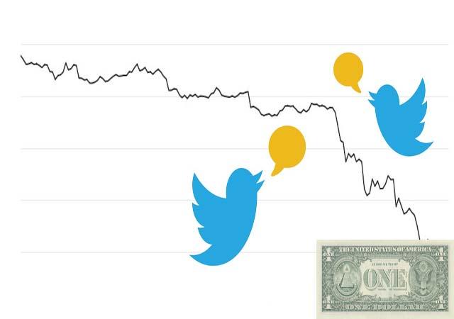 Twitter'da dolar yazmayın, çöküyor!