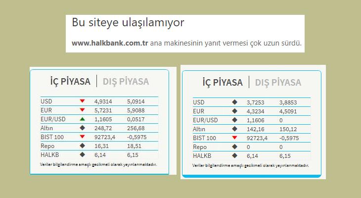 Halkbank'ın çılgın kuru piyasaları karıştırdı