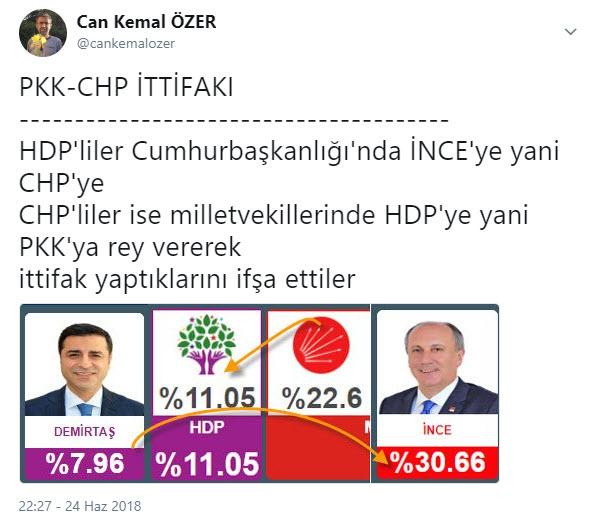 kemalozer-hdp-chp-24haziran